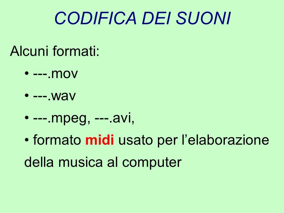 CODIFICA DEI SUONI Alcuni formati: ---.mov ---.wav ---.mpeg, ---.avi, formato midi usato per l'elaborazione della musica al computer