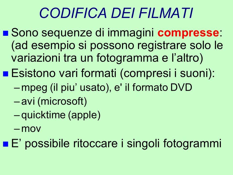 CODIFICA DEI FILMATI n Sono sequenze di immagini compresse: (ad esempio si possono registrare solo le variazioni tra un fotogramma e l'altro) n Esisto