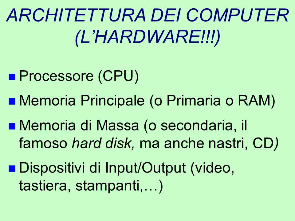 ARCHITETTURA DEI COMPUTER (L'HARDWARE!!!) n Processore (CPU) n Memoria Principale (o Primaria o RAM) n Memoria di Massa (o secondaria, il famoso hard