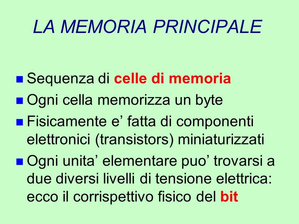 LA MEMORIA PRINCIPALE n Sequenza di celle di memoria n Ogni cella memorizza un byte n Fisicamente e' fatta di componenti elettronici (transistors) min