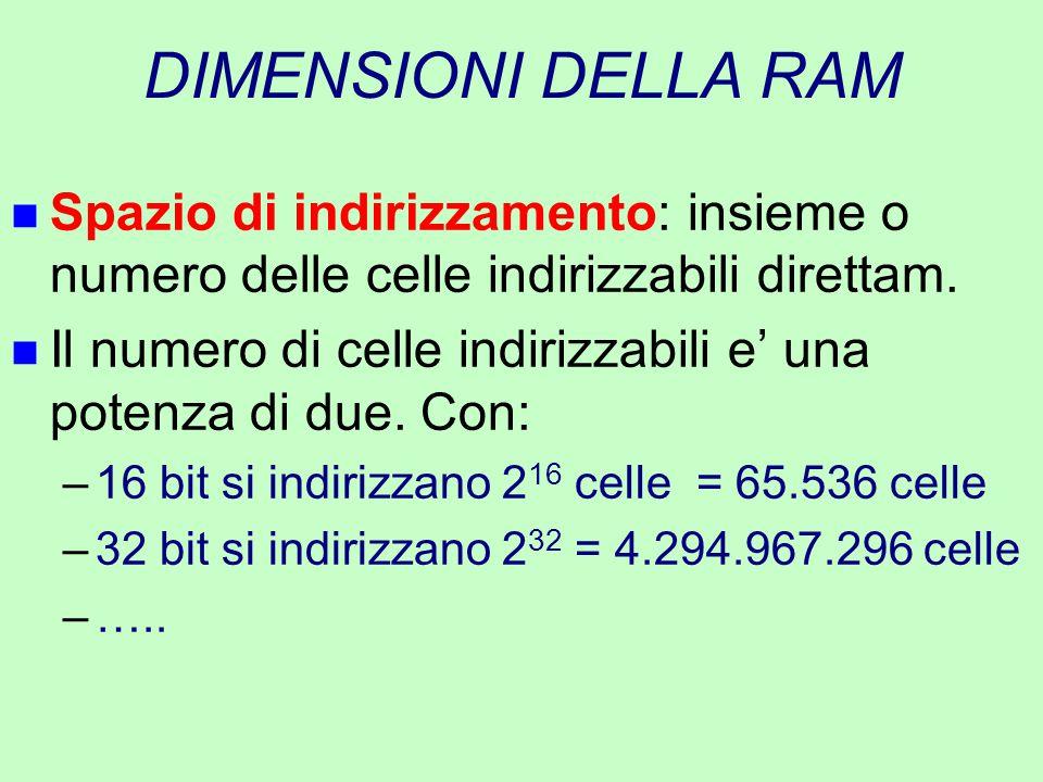 DIMENSIONI DELLA RAM n Spazio di indirizzamento: insieme o numero delle celle indirizzabili direttam. n Il numero di celle indirizzabili e' una potenz