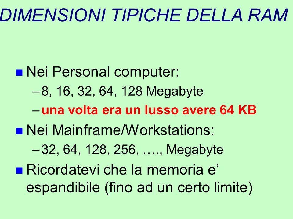 DIMENSIONI TIPICHE DELLA RAM n Nei Personal computer: –8, 16, 32, 64, 128 Megabyte –una volta era un lusso avere 64 KB n Nei Mainframe/Workstations: –