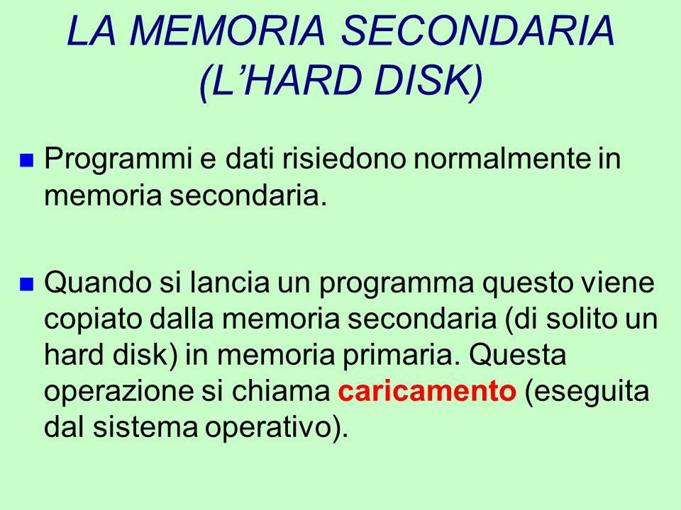 LA MEMORIA SECONDARIA (L'HARD DISK) n Programmi e dati risiedono normalmente in memoria secondaria. n Quando si lancia un programma questo viene copia