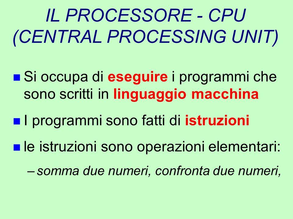 IL PROCESSORE - CPU (CENTRAL PROCESSING UNIT) n Si occupa di eseguire i programmi che sono scritti in linguaggio macchina n I programmi sono fatti di