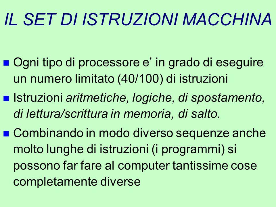 IL SET DI ISTRUZIONI MACCHINA n Ogni tipo di processore e' in grado di eseguire un numero limitato (40/100) di istruzioni n Istruzioni aritmetiche, lo