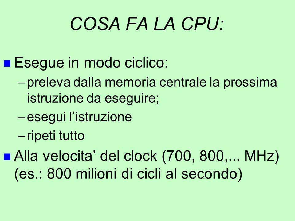 COSA FA LA CPU: n Esegue in modo ciclico: –preleva dalla memoria centrale la prossima istruzione da eseguire; –esegui l'istruzione –ripeti tutto n All