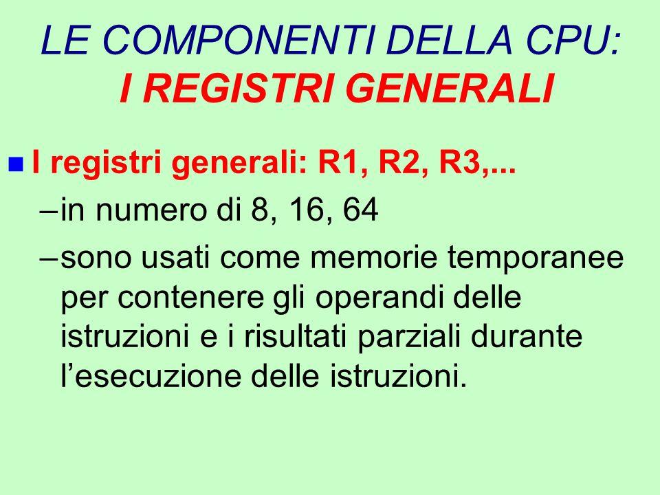 LE COMPONENTI DELLA CPU: I REGISTRI GENERALI n I registri generali: R1, R2, R3,... –in numero di 8, 16, 64 –sono usati come memorie temporanee per con