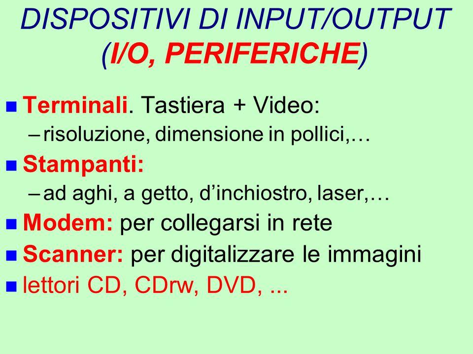 DISPOSITIVI DI INPUT/OUTPUT (I/O, PERIFERICHE) n Terminali. Tastiera + Video: –risoluzione, dimensione in pollici,… n Stampanti: –ad aghi, a getto, d'