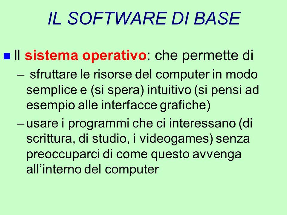 IL SOFTWARE DI BASE n Il sistema operativo: che permette di – sfruttare le risorse del computer in modo semplice e (si spera) intuitivo (si pensi ad e