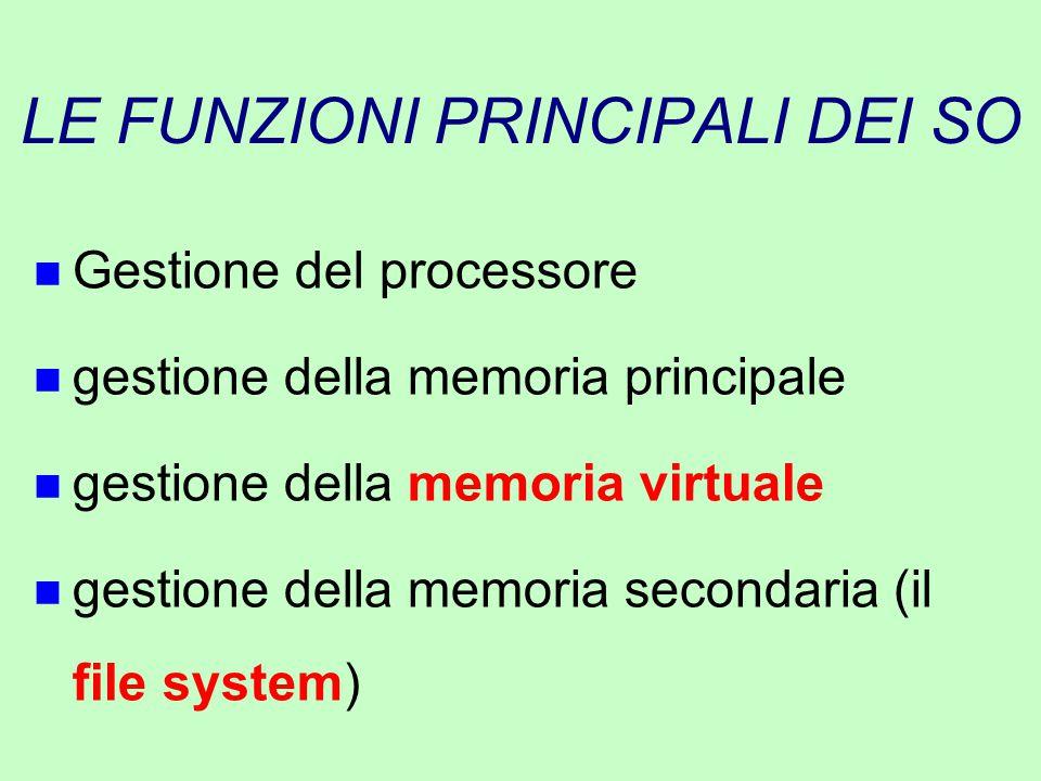 LE FUNZIONI PRINCIPALI DEI SO n Gestione del processore n gestione della memoria principale n gestione della memoria virtuale n gestione della memoria