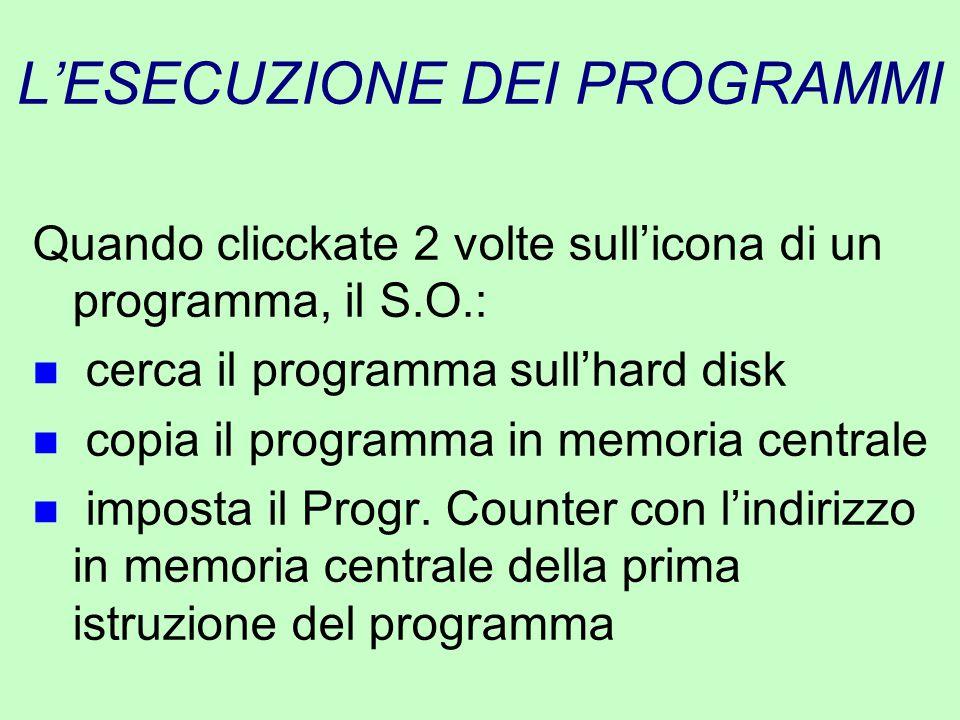 L'ESECUZIONE DEI PROGRAMMI Quando clicckate 2 volte sull'icona di un programma, il S.O.: n cerca il programma sull'hard disk n copia il programma in m