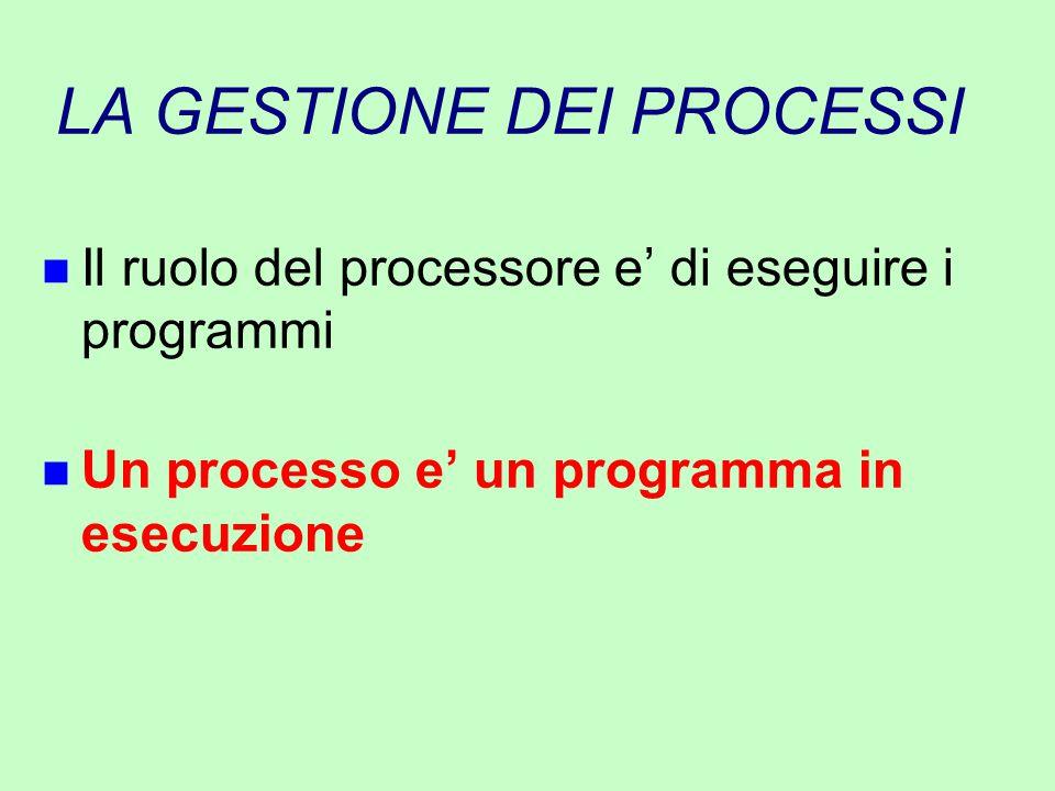LA GESTIONE DEI PROCESSI n Il ruolo del processore e' di eseguire i programmi n Un processo e' un programma in esecuzione