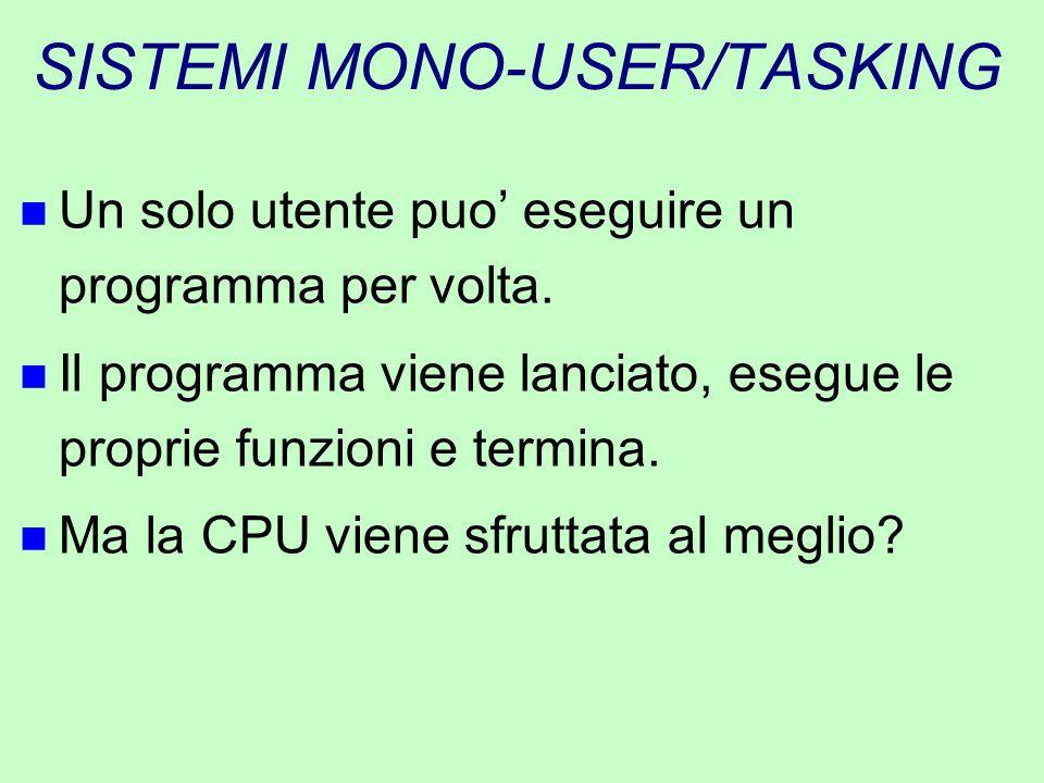 SISTEMI MONO-USER/TASKING n Un solo utente puo' eseguire un programma per volta. n Il programma viene lanciato, esegue le proprie funzioni e termina.
