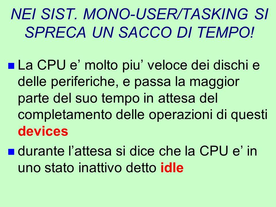 NEI SIST. MONO-USER/TASKING SI SPRECA UN SACCO DI TEMPO! n La CPU e' molto piu' veloce dei dischi e delle periferiche, e passa la maggior parte del su
