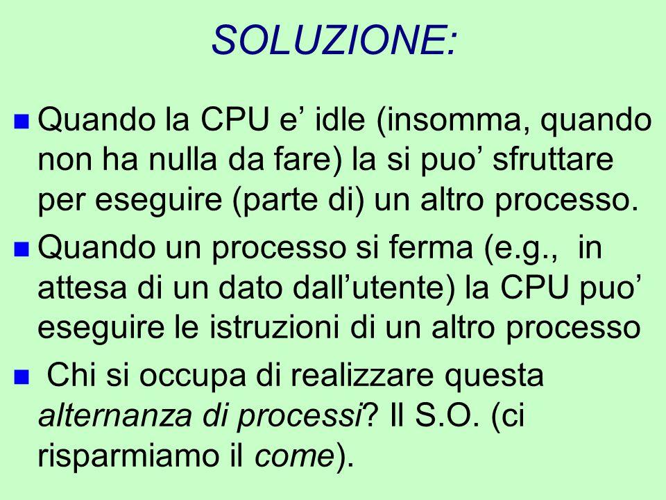 SOLUZIONE: n Quando la CPU e' idle (insomma, quando non ha nulla da fare) la si puo' sfruttare per eseguire (parte di) un altro processo. n Quando un