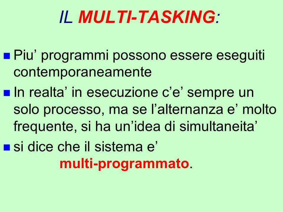 IL MULTI-TASKING: n Piu' programmi possono essere eseguiti contemporaneamente n In realta' in esecuzione c'e' sempre un solo processo, ma se l'alterna