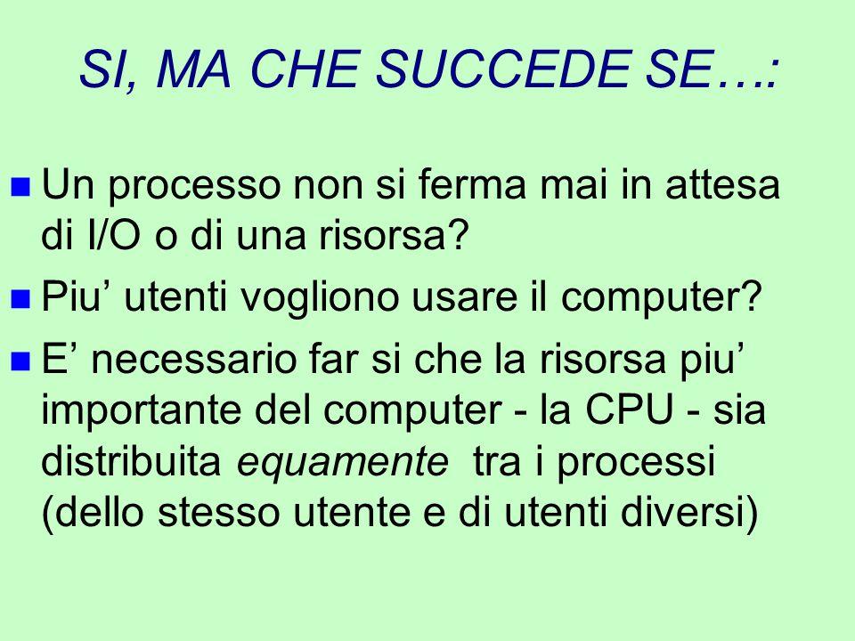 SI, MA CHE SUCCEDE SE…: n Un processo non si ferma mai in attesa di I/O o di una risorsa? n Piu' utenti vogliono usare il computer? n E' necessario fa