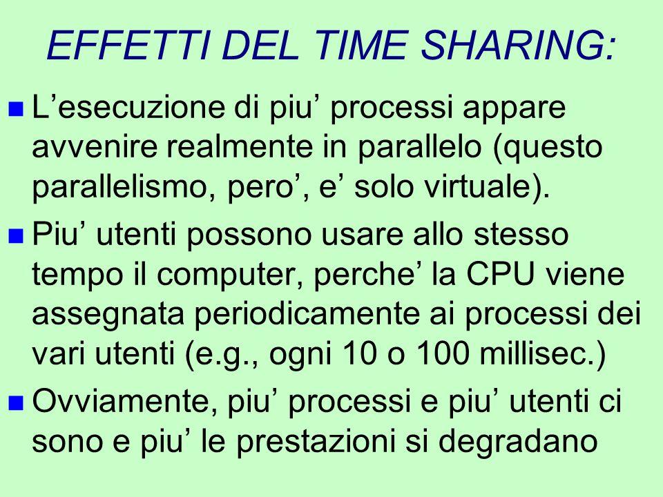 EFFETTI DEL TIME SHARING: n L'esecuzione di piu' processi appare avvenire realmente in parallelo (questo parallelismo, pero', e' solo virtuale). n Piu