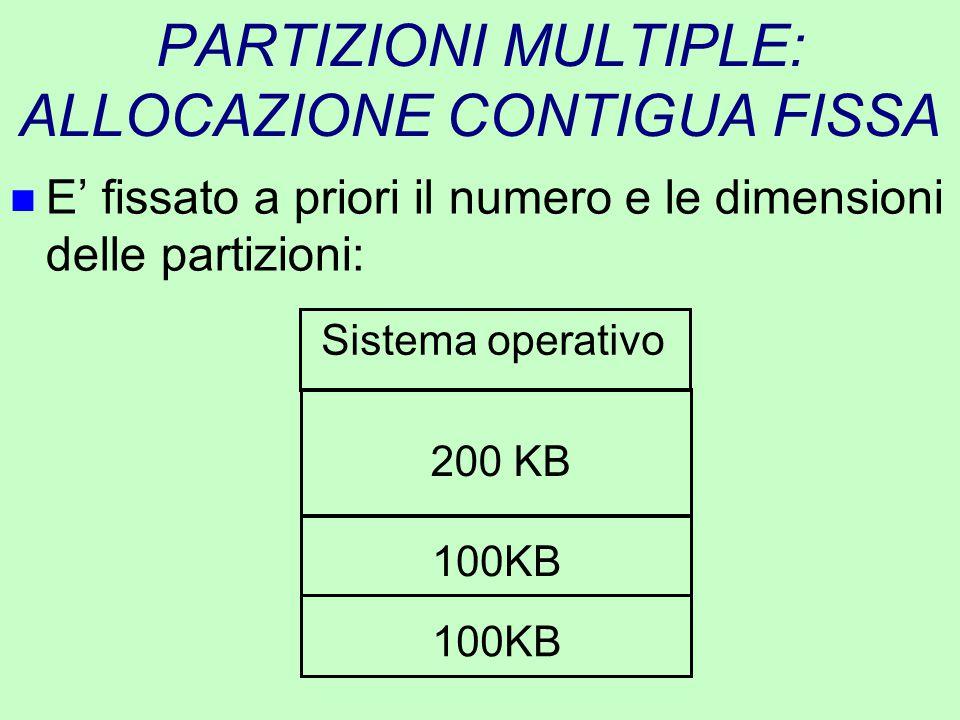 PARTIZIONI MULTIPLE: ALLOCAZIONE CONTIGUA FISSA n E' fissato a priori il numero e le dimensioni delle partizioni: Sistema operativo 200 KB 100KB