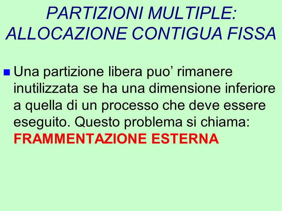 PARTIZIONI MULTIPLE: ALLOCAZIONE CONTIGUA FISSA n Una partizione libera puo' rimanere inutilizzata se ha una dimensione inferiore a quella di un proce