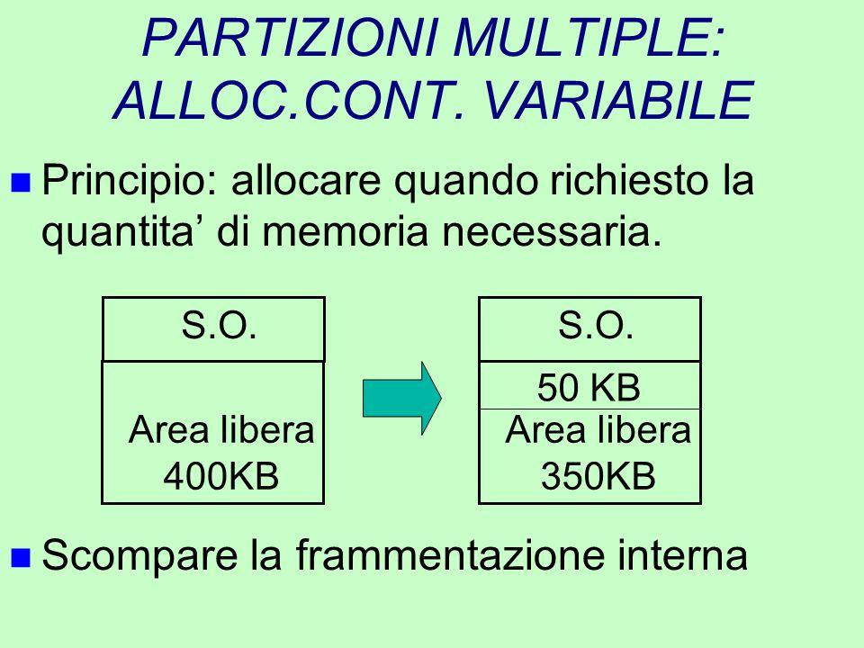 PARTIZIONI MULTIPLE: ALLOC.CONT. VARIABILE n Principio: allocare quando richiesto la quantita' di memoria necessaria. n Scompare la frammentazione int
