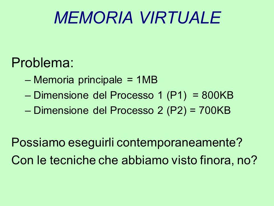 MEMORIA VIRTUALE Problema: –Memoria principale = 1MB –Dimensione del Processo 1 (P1) = 800KB –Dimensione del Processo 2 (P2) = 700KB Possiamo eseguirl