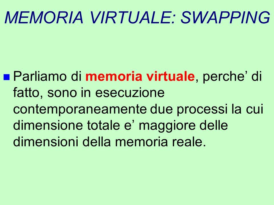 MEMORIA VIRTUALE: SWAPPING n Parliamo di memoria virtuale, perche' di fatto, sono in esecuzione contemporaneamente due processi la cui dimensione tota