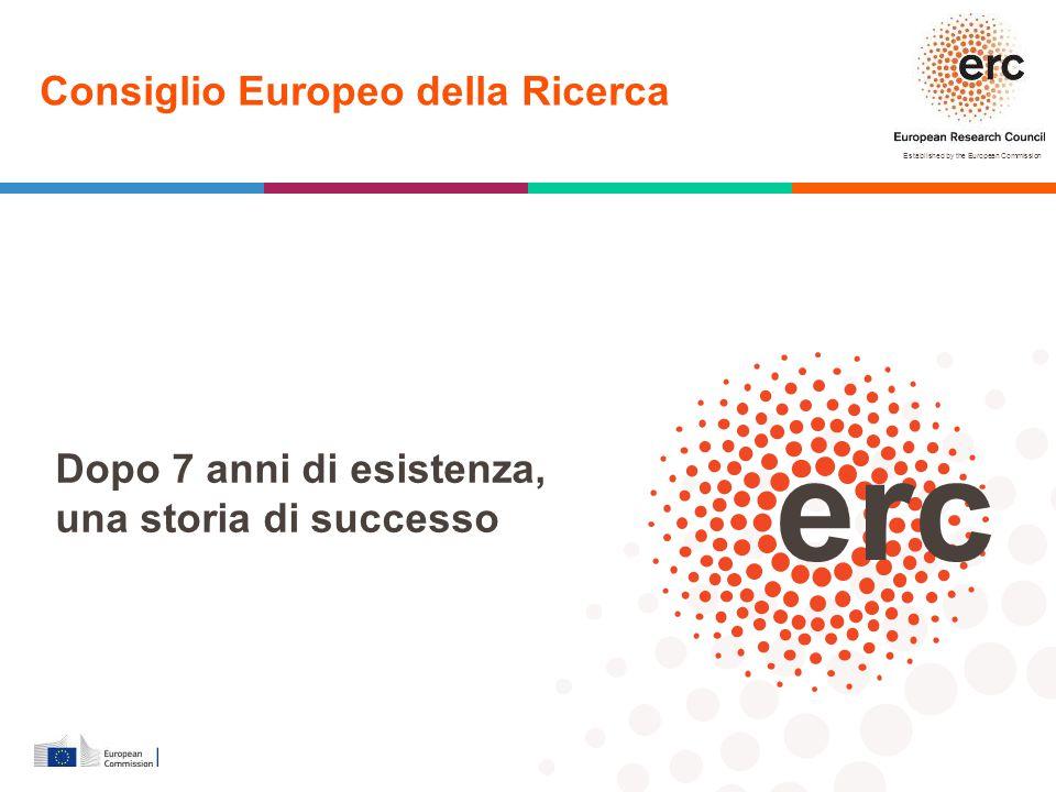 Established by the European Commission Consiglio Europeo della Ricerca Dopo 7 anni di esistenza, una storia di successo