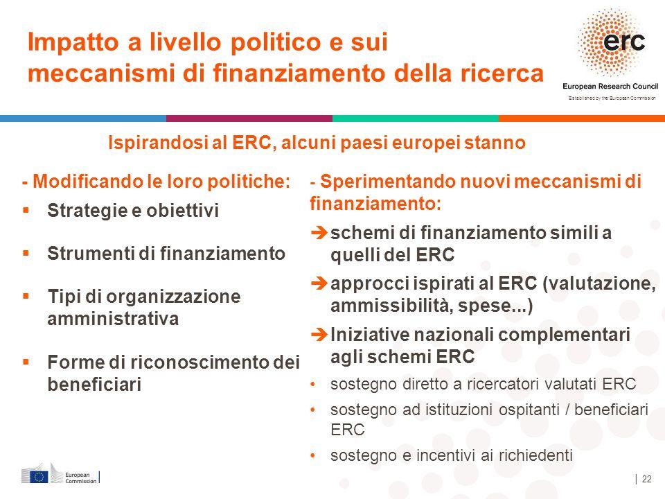 Established by the European Commission Impatto a livello politico e sui meccanismi di finanziamento della ricerca │ 22 - Modificando le loro politiche