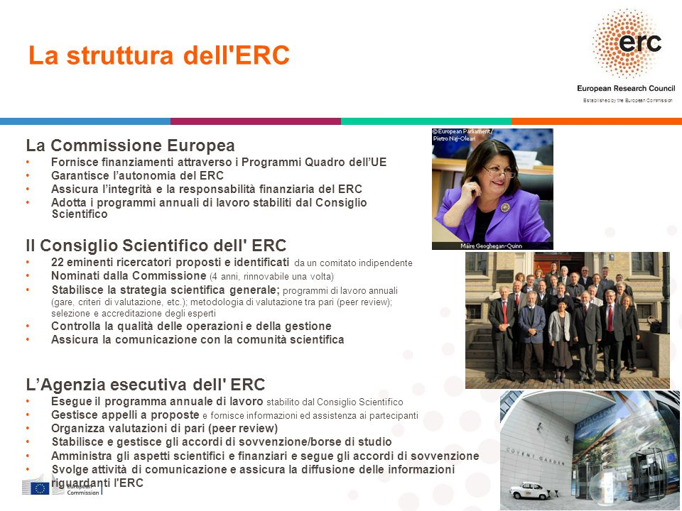 Established by the European Commission │ 14 ERC achievements Grants per country of host institution ERC Starting, Consolidator, Advanced Grant calls 2007-2013 Current Host Institutions – data as of 16/12/2013