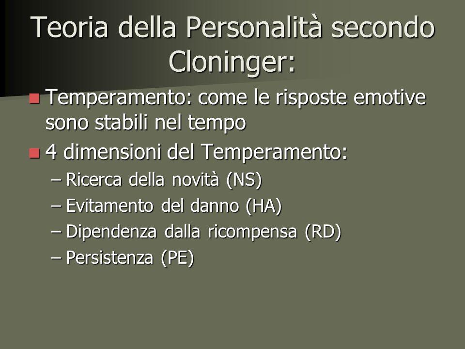 Teoria della Personalità secondo Cloninger: Temperamento: come le risposte emotive sono stabili nel tempo Temperamento: come le risposte emotive sono stabili nel tempo 4 dimensioni del Temperamento: 4 dimensioni del Temperamento: –Ricerca della novità (NS) –Evitamento del danno (HA) –Dipendenza dalla ricompensa (RD) –Persistenza (PE)