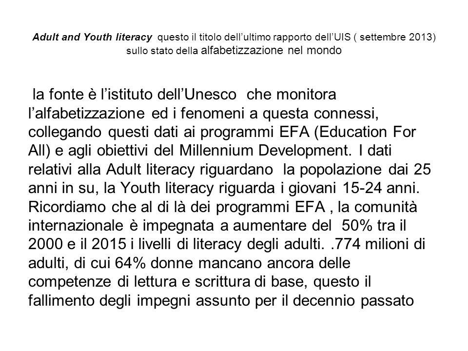 Adult and Youth literacy questo il titolo dell'ultimo rapporto dell'UIS ( settembre 2013) sullo stato della alfabetizzazione nel mondo la fonte è l'istituto dell'Unesco che monitora l'alfabetizzazione ed i fenomeni a questa connessi, collegando questi dati ai programmi EFA (Education For All) e agli obiettivi del Millennium Development.