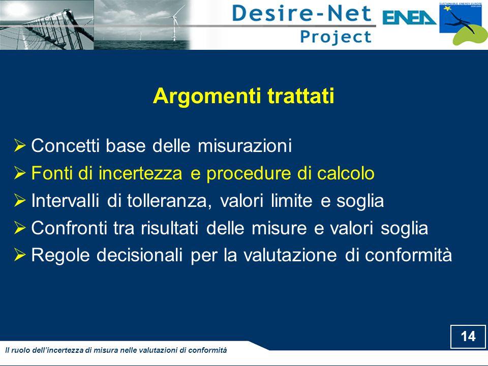 14 Il ruolo dell'incertezza di misura nelle valutazioni di conformità Argomenti trattati  Concetti base delle misurazioni  Fonti di incertezza e pro