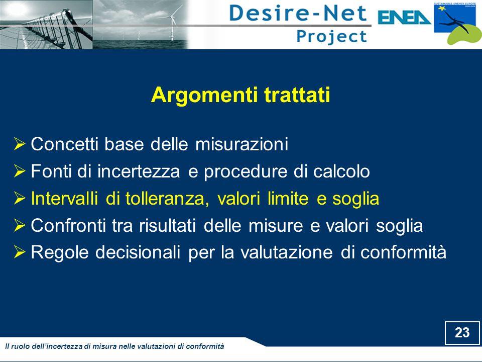23 Il ruolo dell'incertezza di misura nelle valutazioni di conformità Argomenti trattati  Concetti base delle misurazioni  Fonti di incertezza e pro