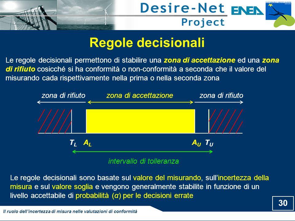 Regole decisionali 30 Il ruolo dell'incertezza di misura nelle valutazioni di conformità Le regole decisionali sono basate sul valore del misurando, s