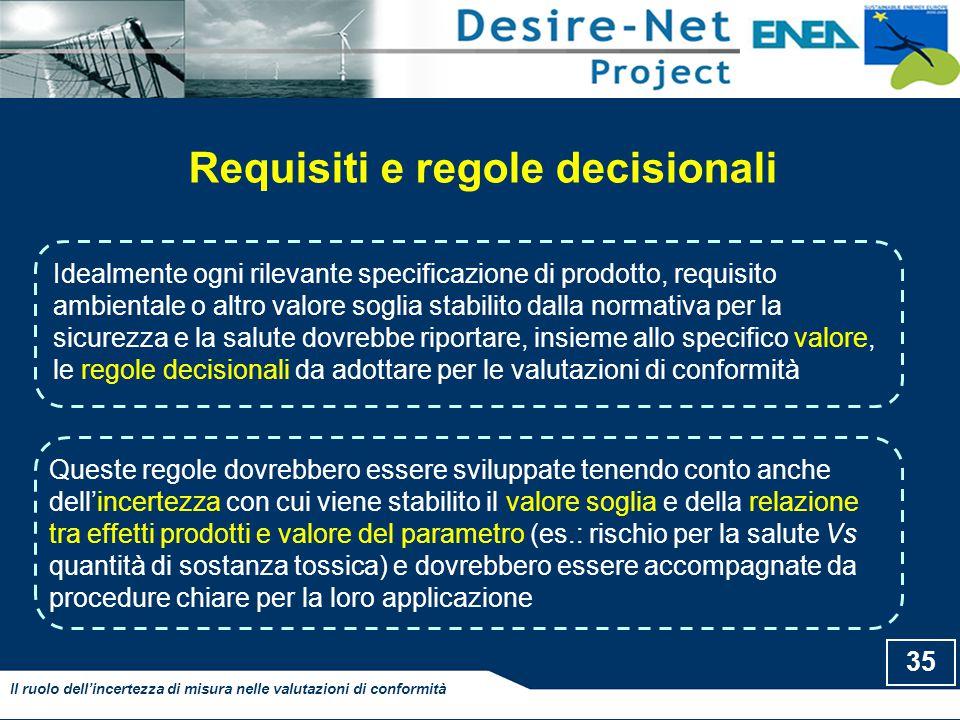 Requisiti e regole decisionali Idealmente ogni rilevante specificazione di prodotto, requisito ambientale o altro valore soglia stabilito dalla normat