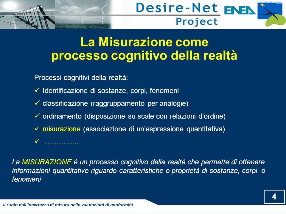 La Misurazione come processo cognitivo della realtà 4 Il ruolo dell'incertezza di misura nelle valutazioni di conformità Processi cognitivi della real
