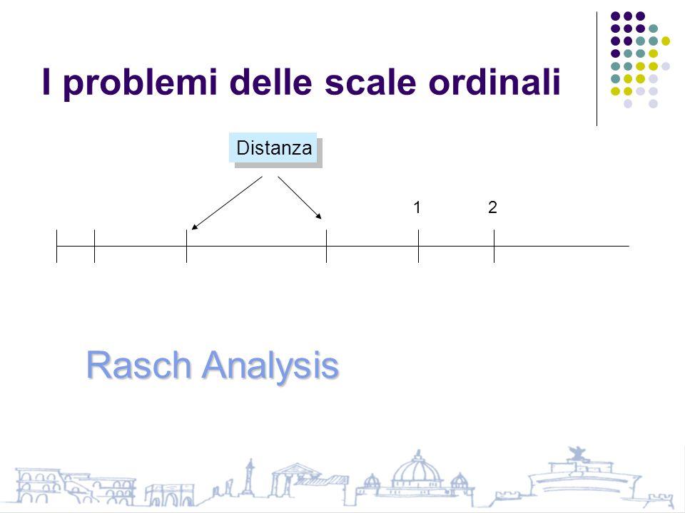 I problemi delle scale ordinali Distanza 12 Rasch Analysis