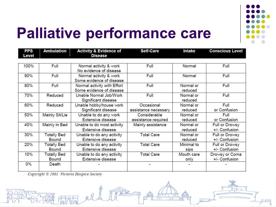 Palliative performance care