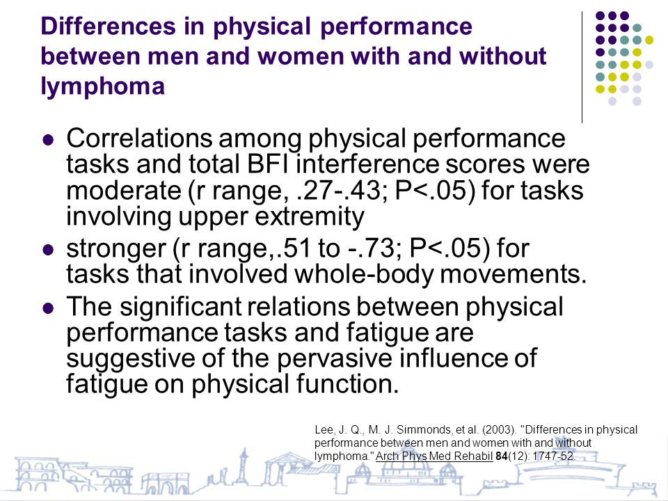 Differences in physical performance between men and women with and without lymphoma Correlations among physical performance tasks and total BFI interference scores were moderate (r range,.27-.43; P<.05) for tasks involving upper extremity stronger (r range,.51 to -.73; P<.05) for tasks that involved whole-body movements.