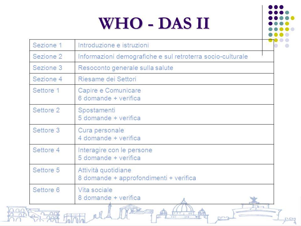WHO - DAS II Sezione 1Introduzione e istruzioni Sezione 2Informazioni demografiche e sul retroterra socio-culturale Sezione 3Resoconto generale sulla salute Sezione 4Riesame dei Settori Settore 1Capire e Comunicare 6 domande + verifica Settore 2Spostamenti 5 domande + verifica Settore 3Cura personale 4 domande + verifica Settore 4Interagire con le persone 5 domande + verifica Settore 5Attività quotidiane 8 domande + approfondimenti + verifica Settore 6Vita sociale 8 domande + verifica
