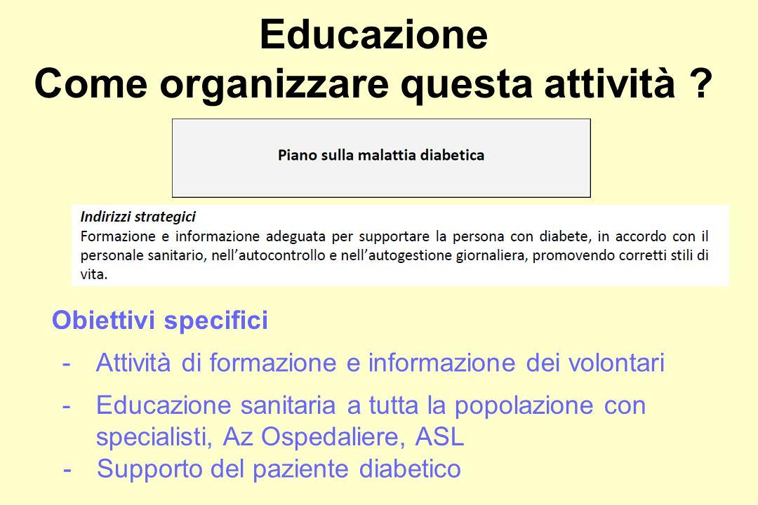 Educazione Come organizzare questa attività .