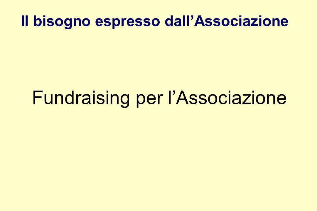 Fundraising per l'Associazione Il bisogno espresso dall'Associazione