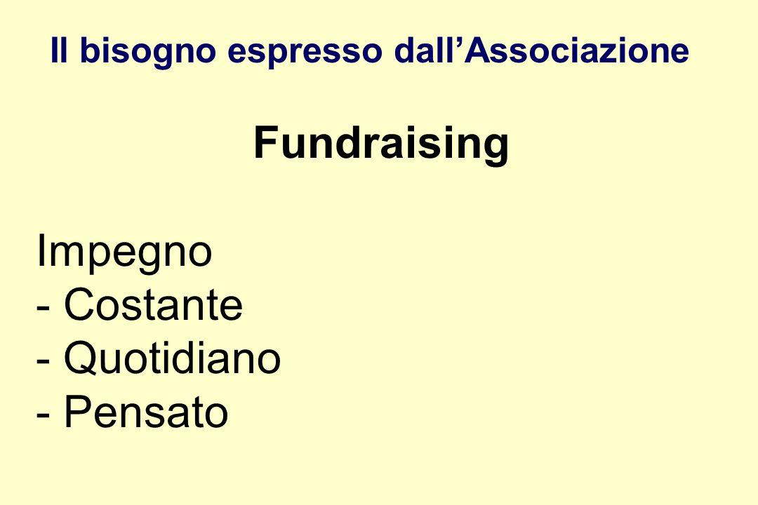 Fundraising Impegno - Costante - Quotidiano - Pensato Il bisogno espresso dall'Associazione