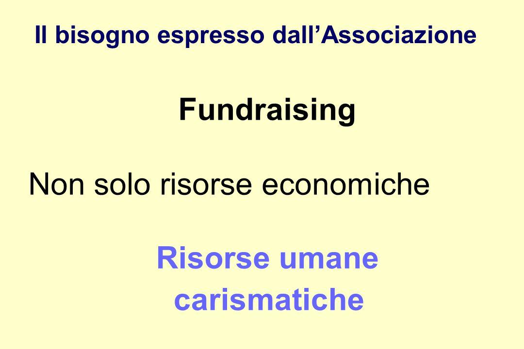 Fundraising Non solo risorse economiche Il bisogno espresso dall'Associazione Risorse umane carismatiche