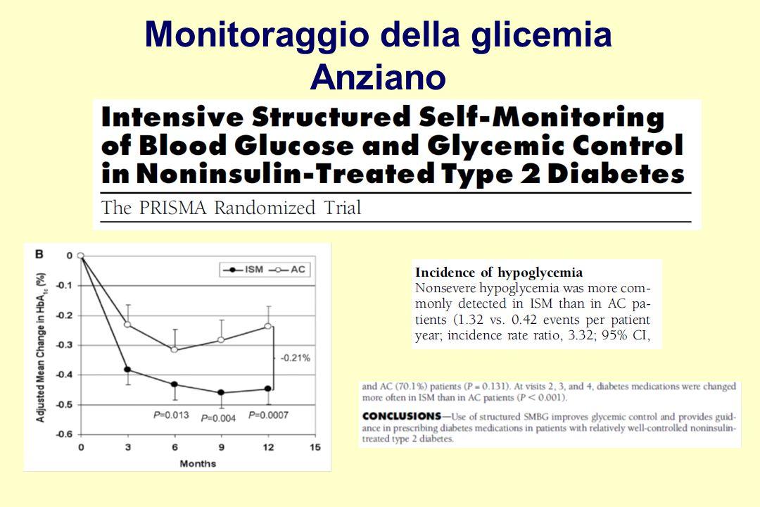 Monitoraggio della glicemia Anziano
