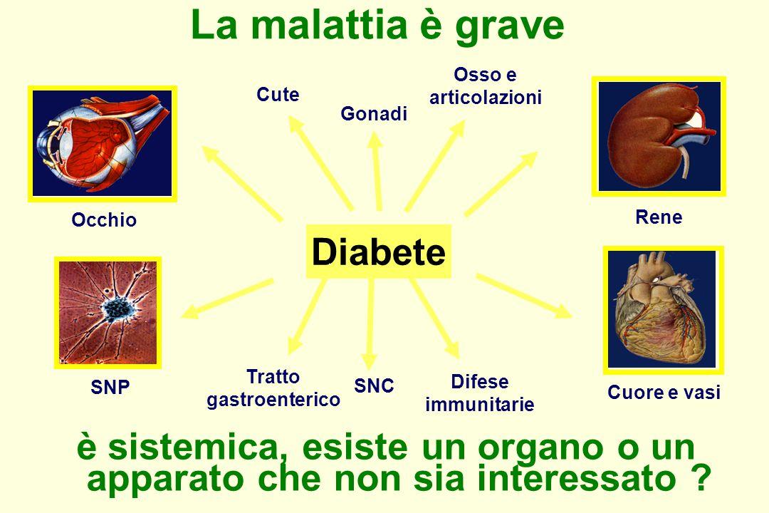 La malattia è grave è sistemica, esiste un organo o un apparato che non sia interessato .