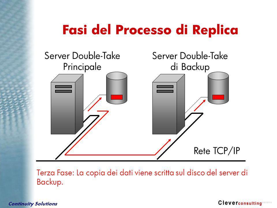 Continuity Solutions Terza Fase: La copia dei dati viene scritta sul disco del server di Backup. Rete TCP/IP Server Double-Take Principale Server Doub