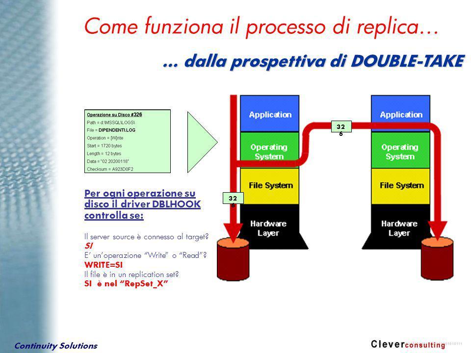 Continuity Solutions Come funziona il processo di replica… Per ogni operazione su disco il driver DBLHOOK controlla se: Il server source è connesso al target.