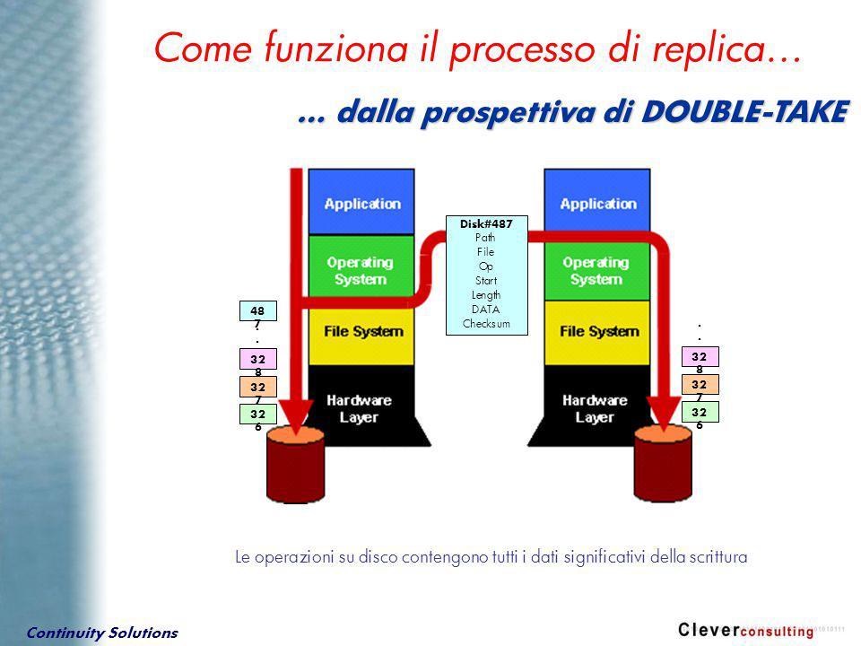 Continuity Solutions … dalla prospettiva di DOUBLE-TAKE Come funziona il processo di replica… 32 6 32 7 32 8 48 7....